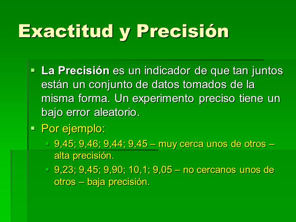 Exactitud y Precisión La Precisión es un indicador de que tan juntos están un conjunto de datos tomados de la misma forma. Un experimento preciso tien