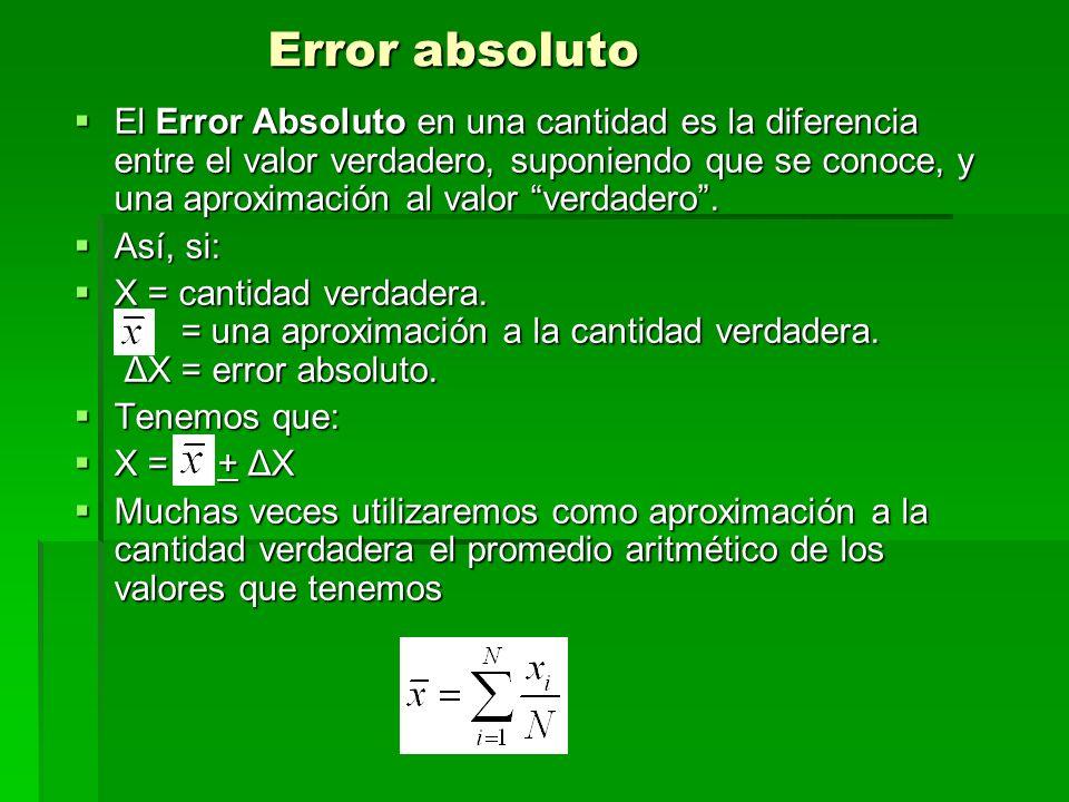 Error absoluto El Error Absoluto en una cantidad es la diferencia entre el valor verdadero, suponiendo que se conoce, y una aproximación al valor verd