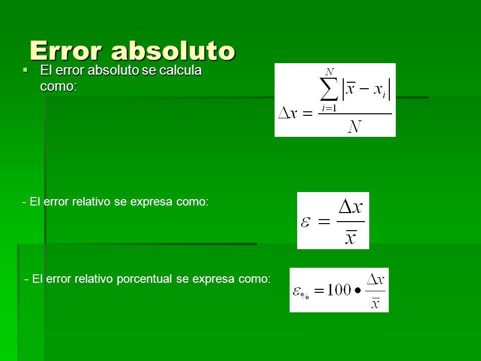 Error absoluto El error absoluto se calcula como: El error absoluto se calcula como: - El error relativo se expresa como: - El error relativo porcentu