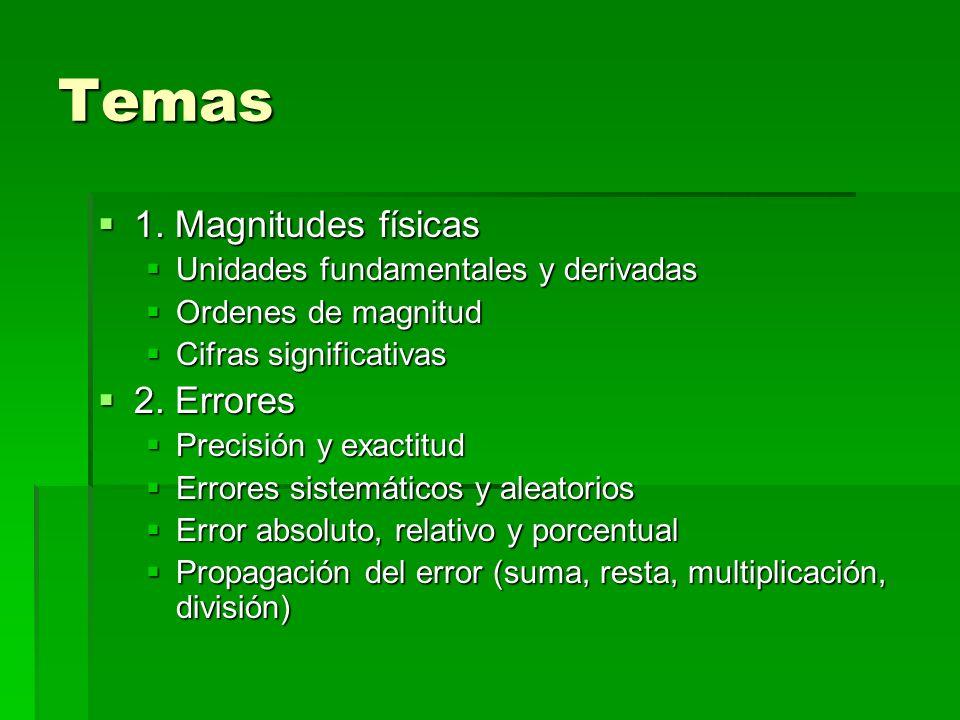 Temas 1. Magnitudes físicas 1. Magnitudes físicas Unidades fundamentales y derivadas Unidades fundamentales y derivadas Ordenes de magnitud Ordenes de