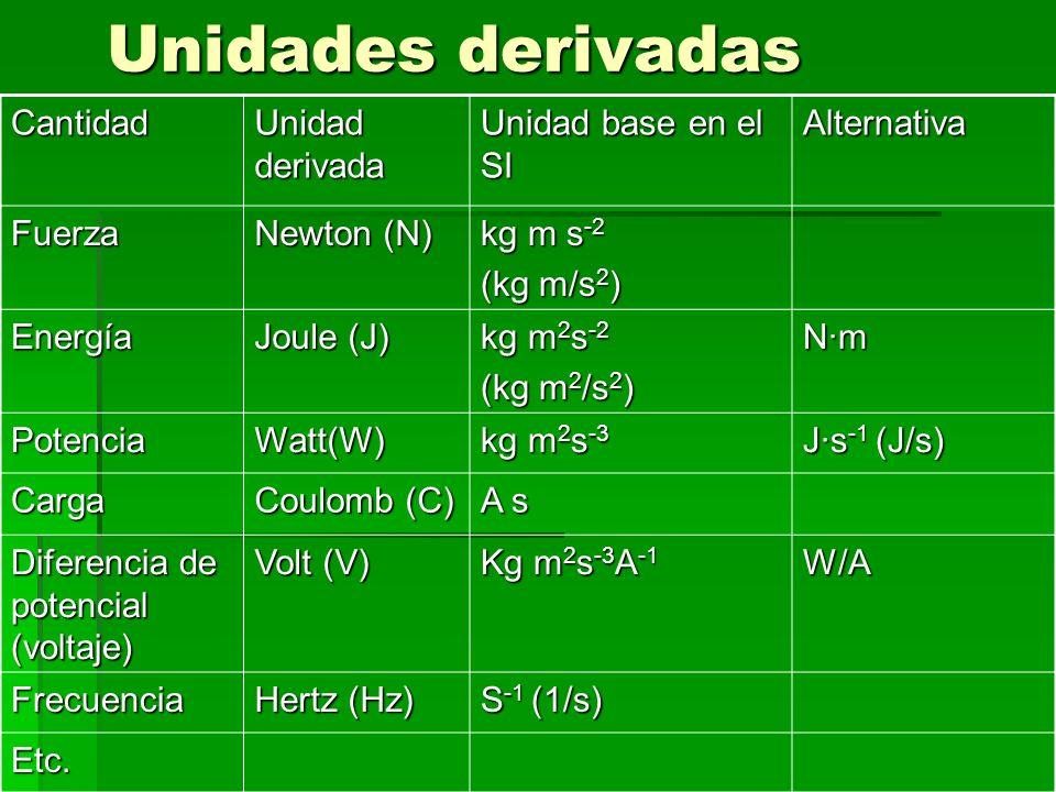 Unidades derivadas Cantidad Unidad derivada Unidad base en el SI Alternativa Fuerza Newton (N) kg m s -2 (kg m/s 2 ) Energía Joule (J) kg m 2 s -2 (kg