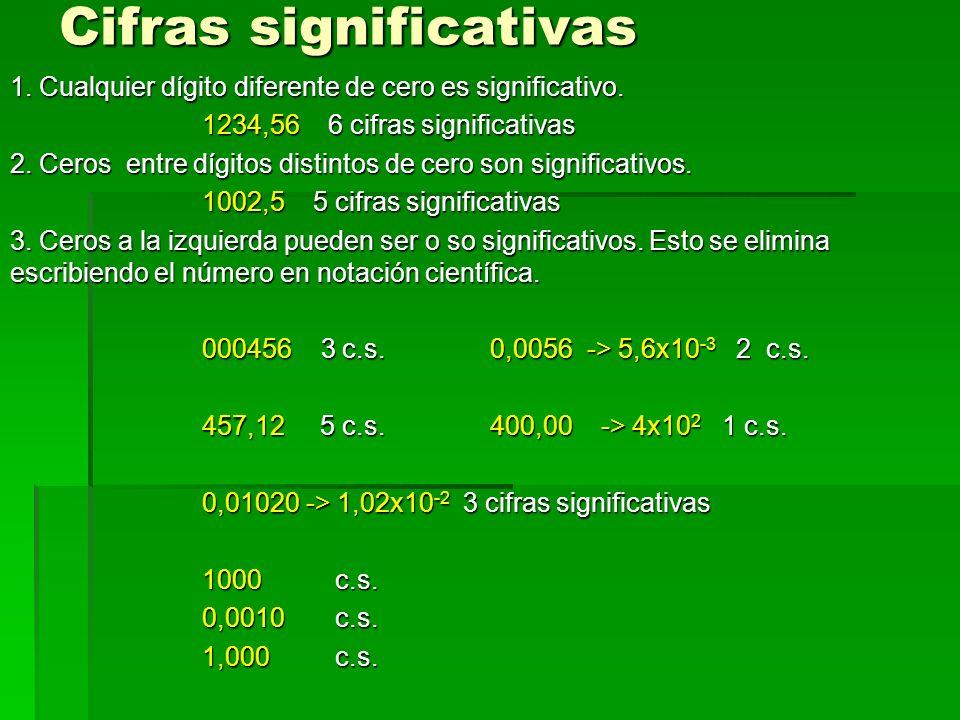Cifras significativas 1. Cualquier dígito diferente de cero es significativo. 1. Cualquier dígito diferente de cero es significativo. 1234,56 6 cifras