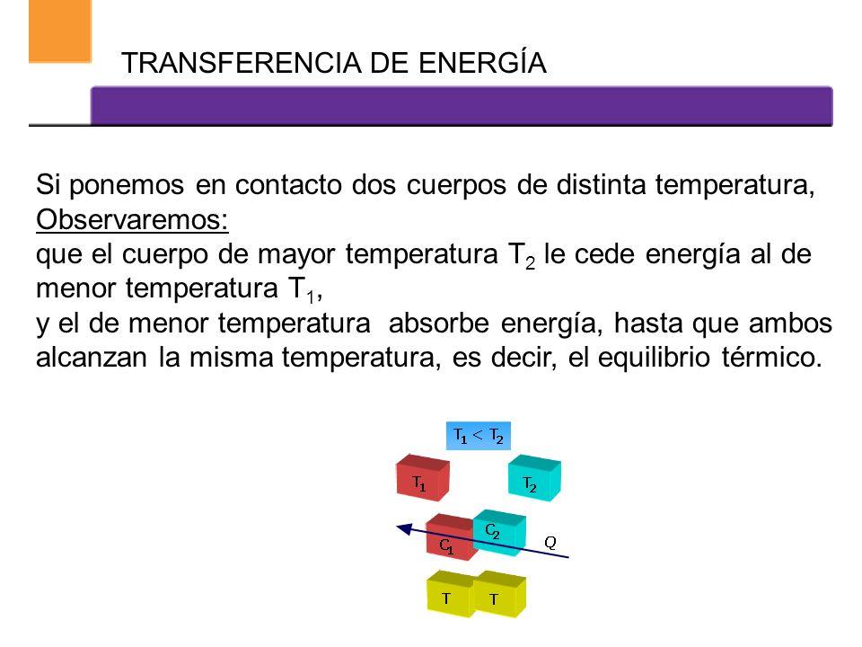 Ejemplo: si se empuja una caja sobre la mesa, se estará utilizando energía que proviene de los alimentos, además al mover la caja se produce un rozami