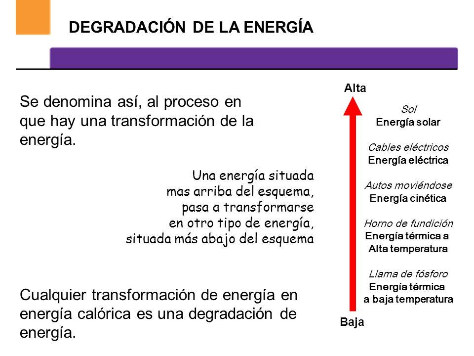 LEY DE CONSERVACIÓN DE ENERGÍA En un sistema aislado, la energía se va transformando de una a otra, pero la energía total del sistema permanece consta