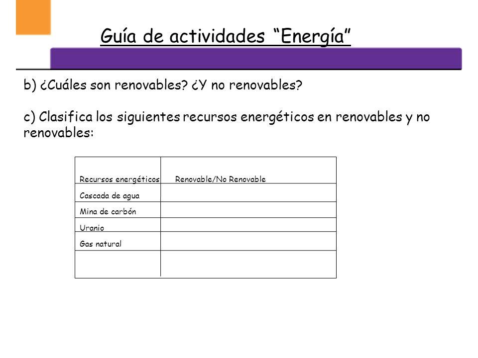 Guía de actividades Energía Observa las siguientes fotografías y luego responde: A B C D a) ¿De dónde proviene la energía utilizada en las distintas s