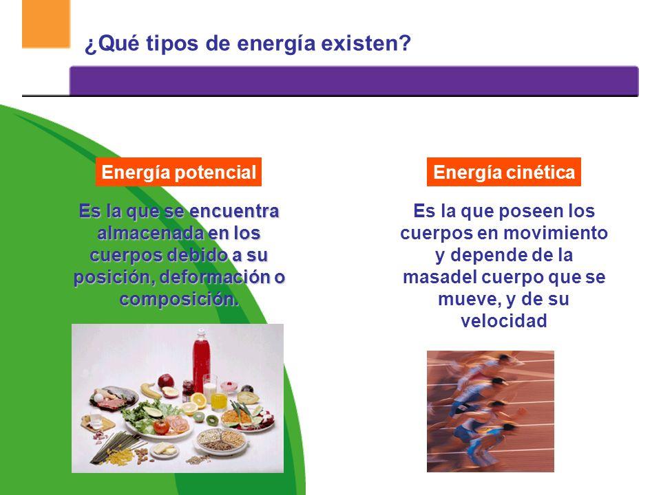 ¿Qué características presenta la energía ? Puede transportarse de un punto a otro. Puede manifestarse de diferentes formas. Puede transferirse de un c