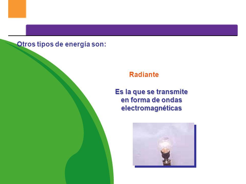 Otros tipos de energía son: Es la que genera el aire en movimiento Es la que genera el agua en movimiento Eólica Hidráulica