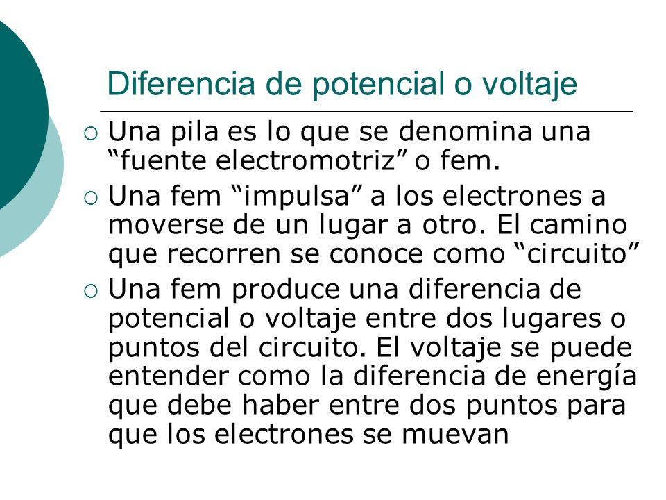 Diferencia de potencial o voltaje Una pila es lo que se denomina una fuente electromotriz o fem. Una fem impulsa a los electrones a moverse de un luga