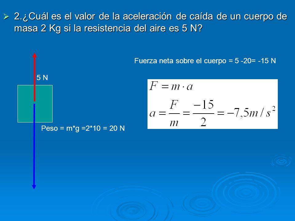 2.¿Cuál es el valor de la aceleración de caída de un cuerpo de masa 2 Kg si la resistencia del aire es 5 N? 2.¿Cuál es el valor de la aceleración de c