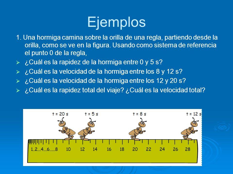 Ejemplos 1. Una hormiga camina sobre la orilla de una regla, partiendo desde la orilla, como se ve en la figura. Usando como sistema de referencia el