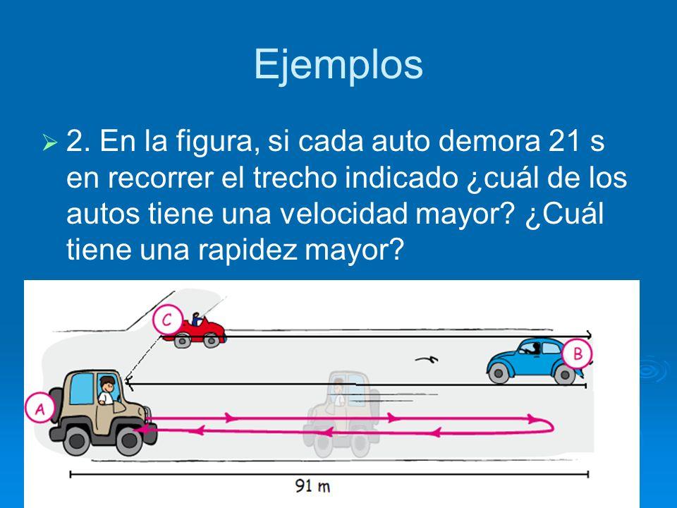 Ejemplos 2. En la figura, si cada auto demora 21 s en recorrer el trecho indicado ¿cuál de los autos tiene una velocidad mayor? ¿Cuál tiene una rapide