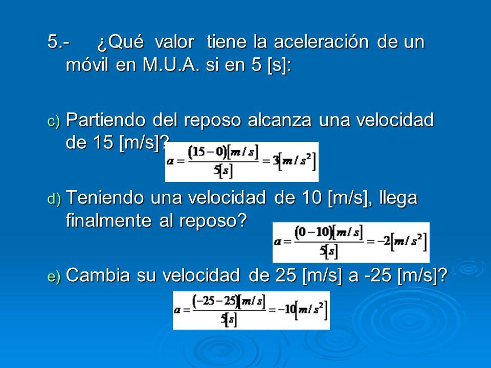 5.-¿Qué valor tiene la aceleración de un móvil en M.U.A. si en 5 [s]: c) Partiendo del reposo alcanza una velocidad de 15 [m/s]? d) Teniendo una veloc