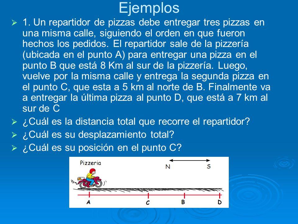 Ejemplos 1. Un repartidor de pizzas debe entregar tres pizzas en una misma calle, siguiendo el orden en que fueron hechos los pedidos. El repartidor s