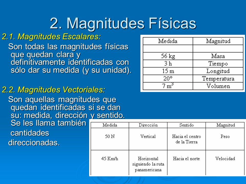 2. Magnitudes Físicas 2.1. Magnitudes Escalares: Son todas las magnitudes físicas que quedan clara y definitivamente identificadas con sólo dar su med