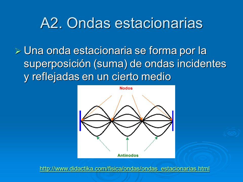 A2. Ondas estacionarias Una onda estacionaria se forma por la superposición (suma) de ondas incidentes y reflejadas en un cierto medio Una onda estaci