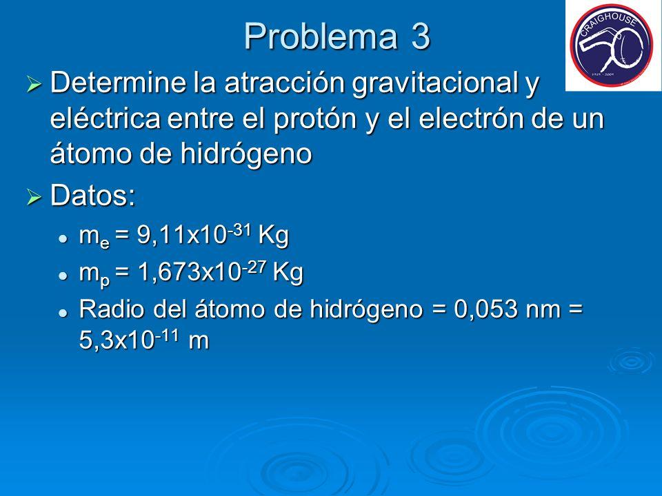 Problema 3 Determine la atracción gravitacional y eléctrica entre el protón y el electrón de un átomo de hidrógeno Determine la atracción gravitaciona