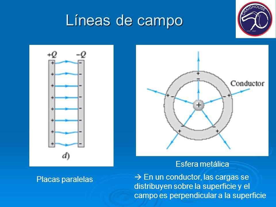 Placas paralelas Esfera metálica En un conductor, las cargas se distribuyen sobre la superficie y el campo es perpendicular a la superficie