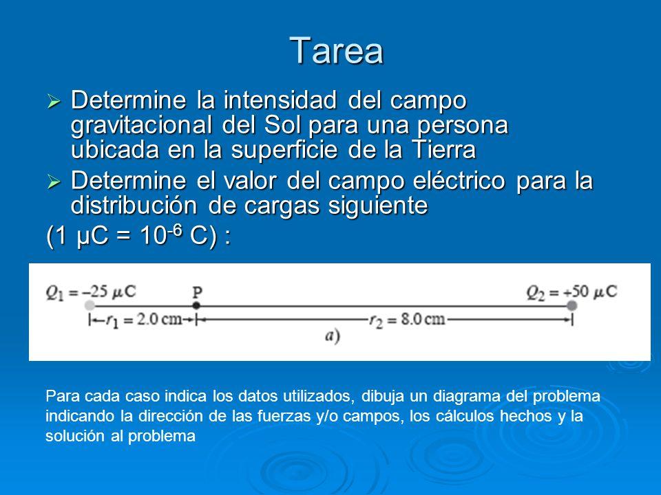 Tarea Determine la intensidad del campo gravitacional del Sol para una persona ubicada en la superficie de la Tierra Determine la intensidad del campo
