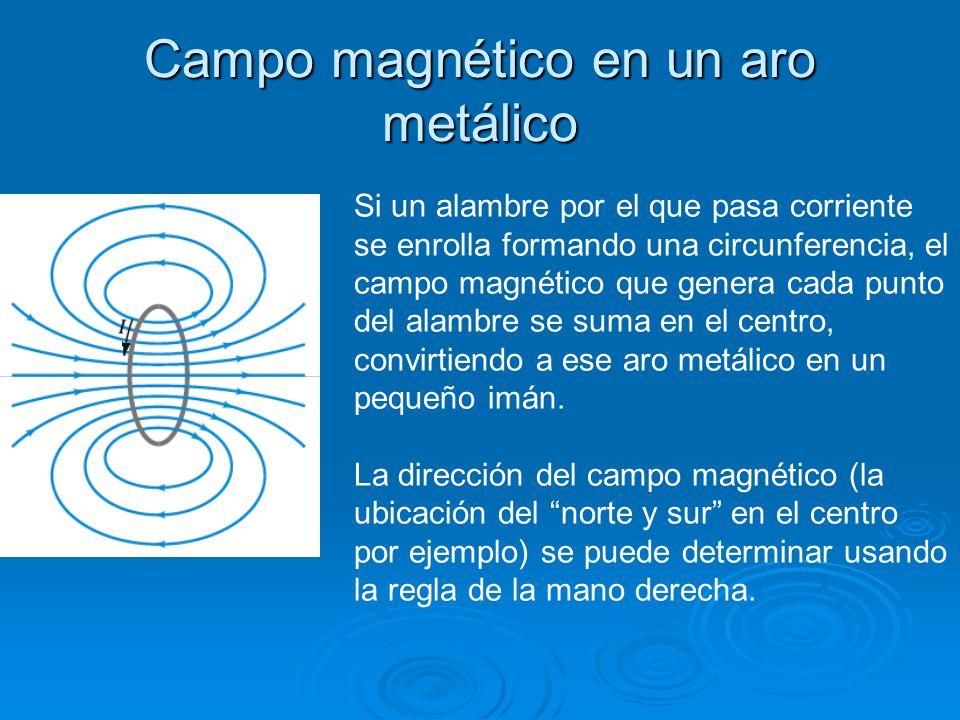 Campo magnético en un aro metálico Si un alambre por el que pasa corriente se enrolla formando una circunferencia, el campo magnético que genera cada