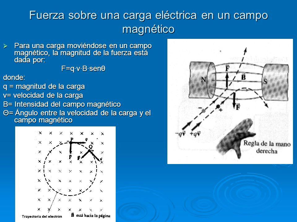 Fuerza sobre una carga eléctrica en un campo magnético Para una carga moviéndose en un campo magnético, la magnitud de la fuerza está dada por: Para u