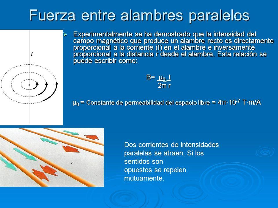 Fuerza entre alambres paralelos Experimentalmente se ha demostrado que la intensidad del campo magnético que produce un alambre recto es directamente