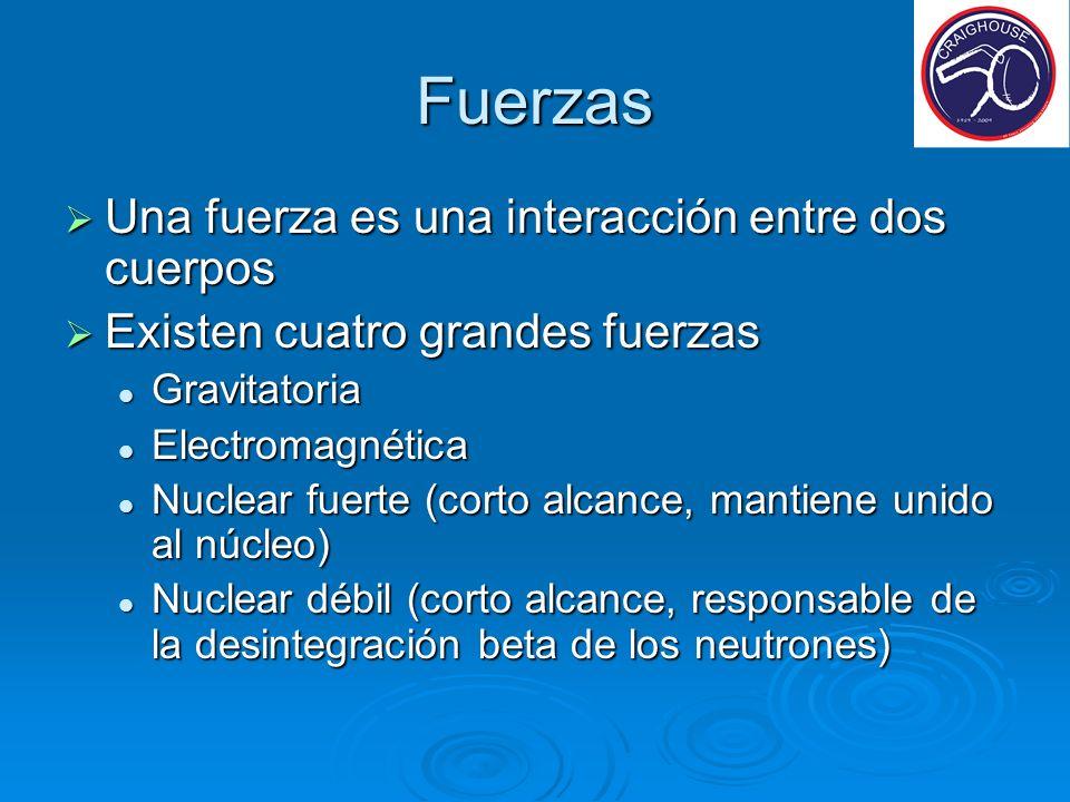 Fuerzas Una fuerza es una interacción entre dos cuerpos Una fuerza es una interacción entre dos cuerpos Existen cuatro grandes fuerzas Existen cuatro
