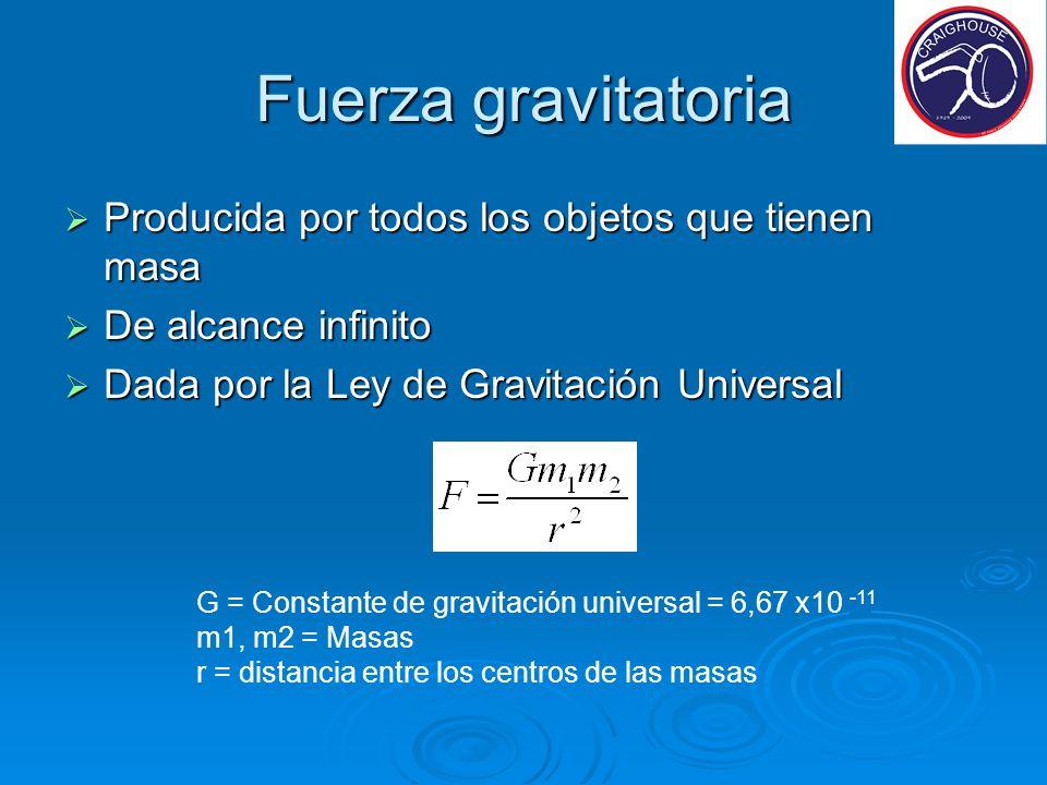 Fuerza gravitatoria Producida por todos los objetos que tienen masa Producida por todos los objetos que tienen masa De alcance infinito De alcance inf