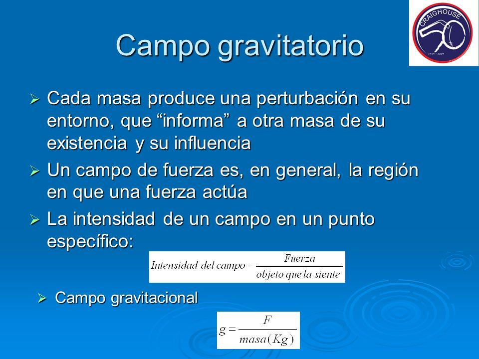 Campo gravitatorio Cada masa produce una perturbación en su entorno, que informa a otra masa de su existencia y su influencia Cada masa produce una pe
