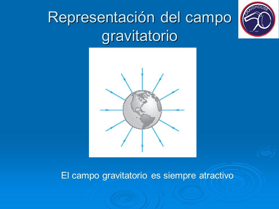 Representación del campo gravitatorio El campo gravitatorio es siempre atractivo