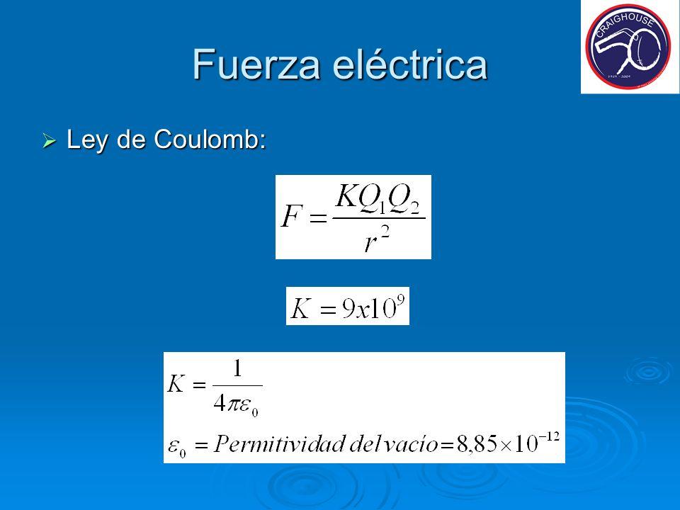 Fuerza eléctrica Ley de Coulomb: Ley de Coulomb: