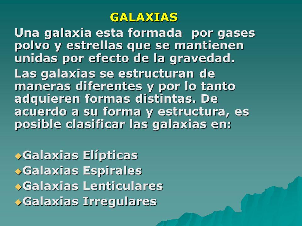 GALAXIAS Una galaxia esta formada por gases polvo y estrellas que se mantienen unidas por efecto de la gravedad. Las galaxias se estructuran de manera