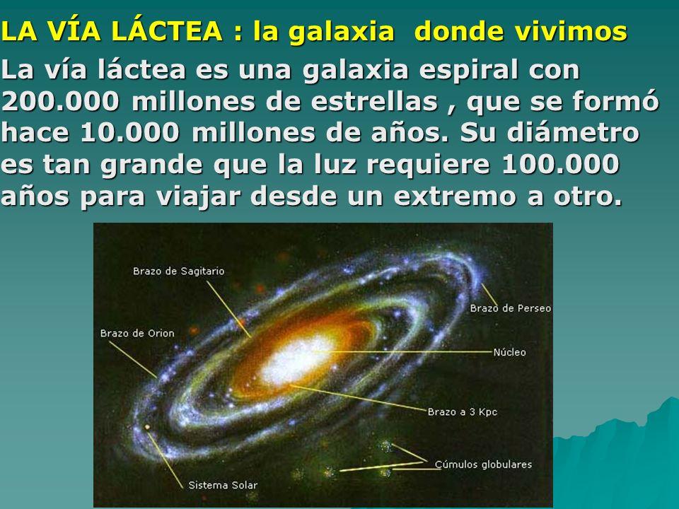 LA VÍA LÁCTEA : la galaxia donde vivimos La vía láctea es una galaxia espiral con 200.000 millones de estrellas, que se formó hace 10.000 millones de