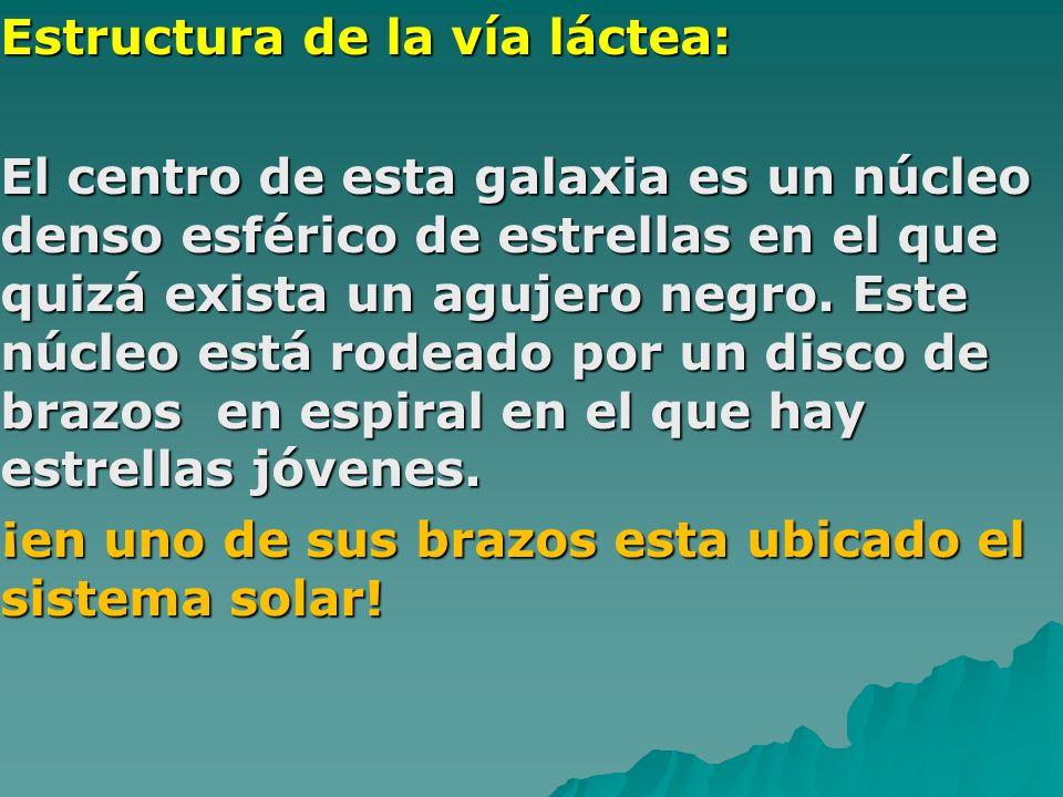 Estructura de la vía láctea: El centro de esta galaxia es un núcleo denso esférico de estrellas en el que quizá exista un agujero negro. Este núcleo e