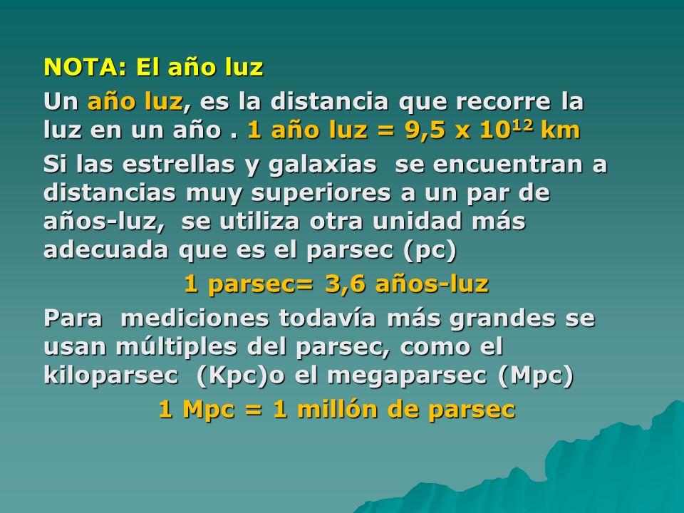 NOTA: El año luz Un año luz, es la distancia que recorre la luz en un año. 1 año luz = 9,5 x 10 12 km Si las estrellas y galaxias se encuentran a dist