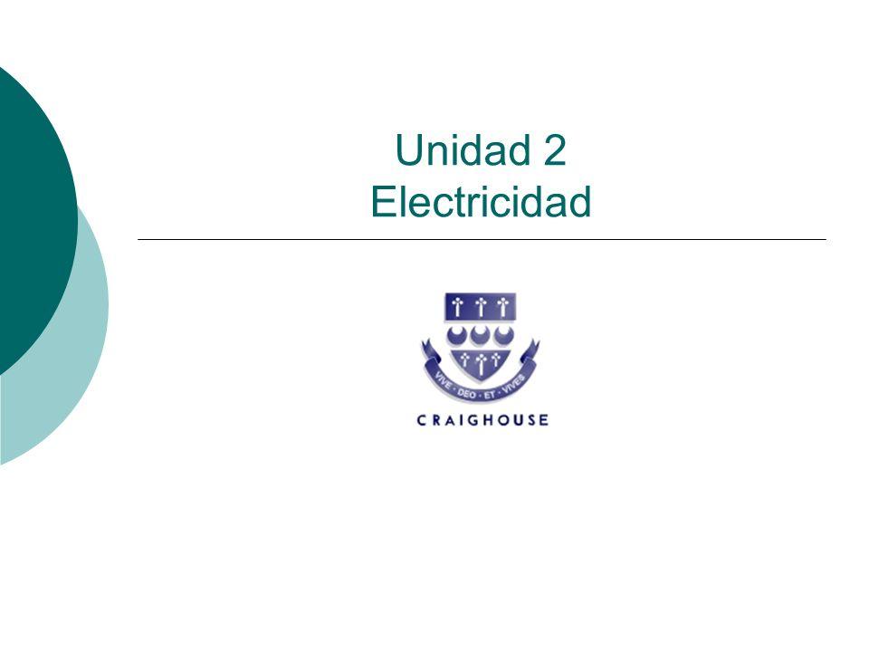 Pregunta de la Unidad MYP ¿Cómo podemos mejorar el uso de la energía eléctrica.
