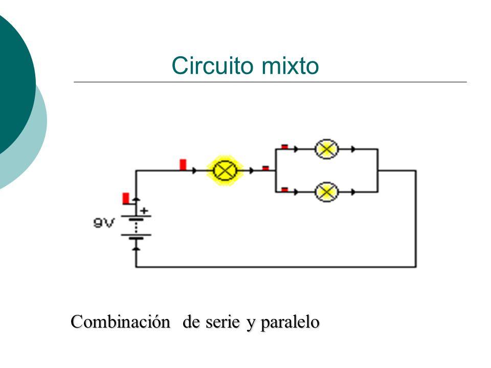 Resumen Circuitos en serie y paralelos En un circuito en serie: I total =I 1 =I 2 =I 3 … V total =V 1 +V 2 +V 3 … R total =R 1 +R 2 +R 3 … En un circuito en paralelo: I total =I 1 +I 2 +I 3 … V total =V 1 =V 2 =V 3 … En cualquier circuito se cumple que