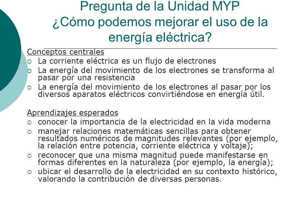¿Qué es la electricidad.