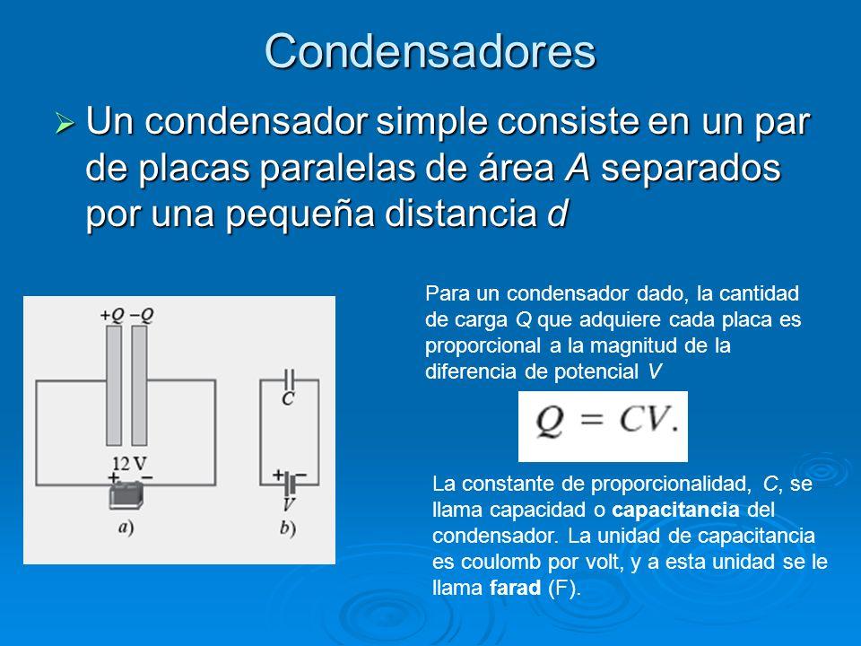 Condensadores Un condensador simple consiste en un par de placas paralelas de área A separados por una pequeña distancia d Un condensador simple consiste en un par de placas paralelas de área A separados por una pequeña distancia d Para un condensador dado, la cantidad de carga Q que adquiere cada placa es proporcional a la magnitud de la diferencia de potencial V La constante de proporcionalidad, C, se llama capacidad o capacitancia del condensador.