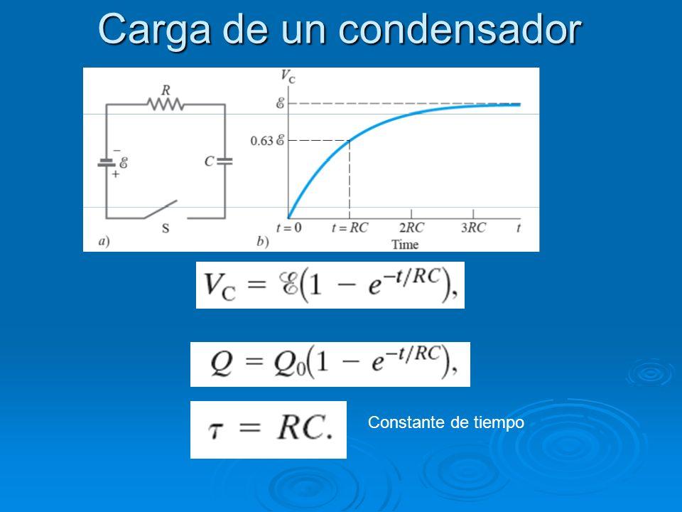 Carga de un condensador Constante de tiempo
