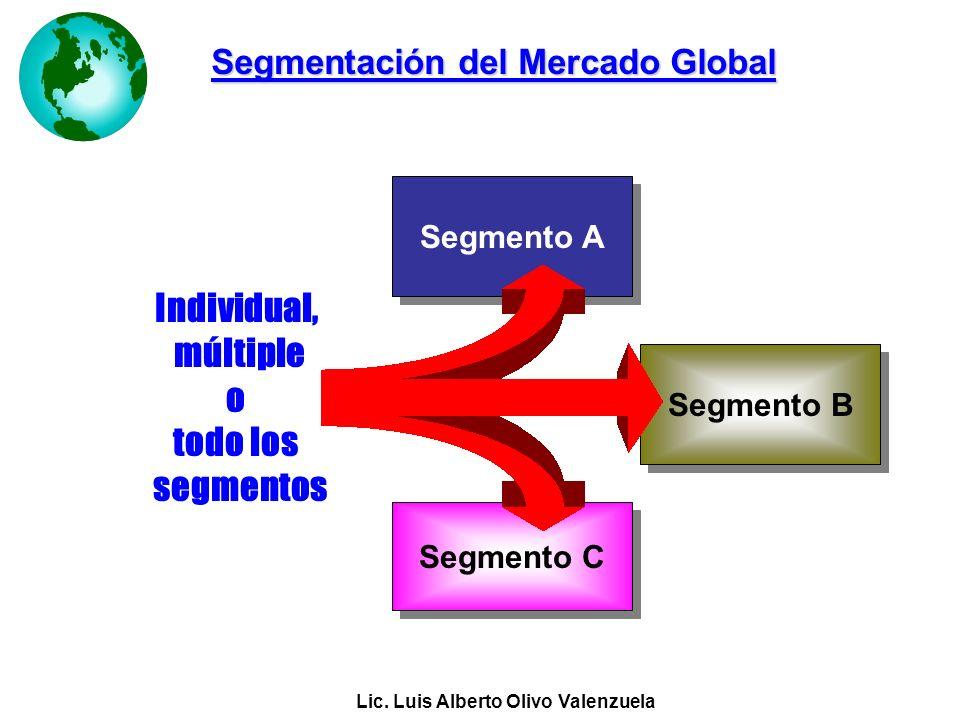 Lic. Luis Alberto Olivo Valenzuela Segmentación del Mercado Global Segmento A Segmento B Segmento C Individual, múltiple o todo los segmentos