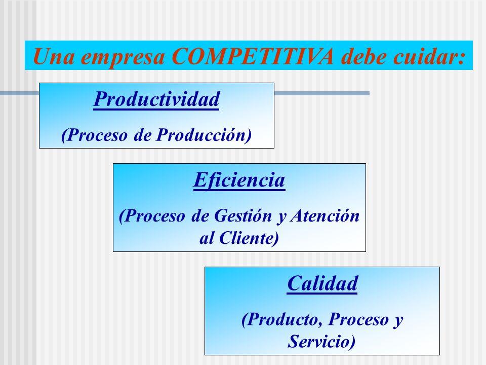 Una empresa COMPETITIVA debe cuidar: Productividad (Proceso de Producción) Eficiencia (Proceso de Gestión y Atención al Cliente) Calidad (Producto, Proceso y Servicio)
