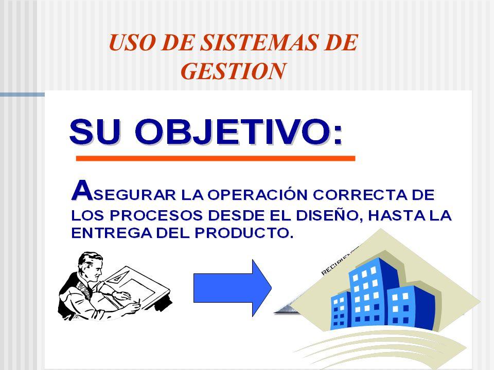 USO DE SISTEMAS DE GESTION