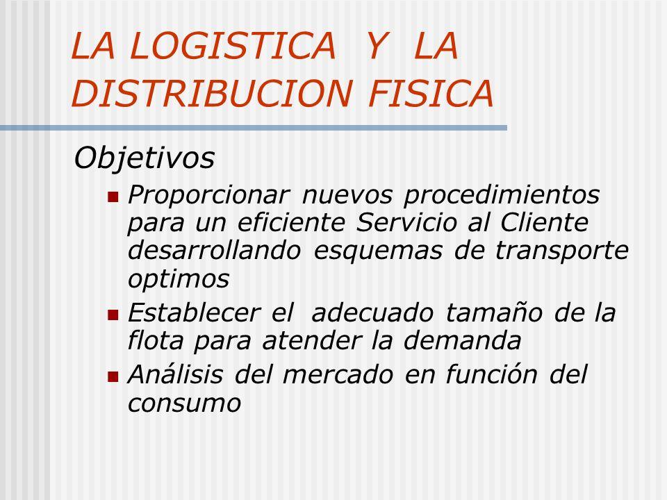 LA LOGISTICA Y LA DISTRIBUCION FISICA Objetivos Proporcionar nuevos procedimientos para un eficiente Servicio al Cliente desarrollando esquemas de tra