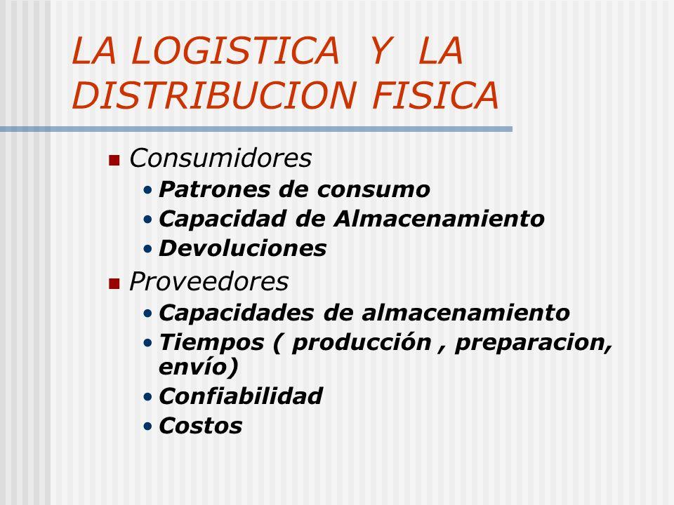 LA LOGISTICA Y LA DISTRIBUCION FISICA Consumidores Patrones de consumo Capacidad de Almacenamiento Devoluciones Proveedores Capacidades de almacenamiento Tiempos ( producción, preparacion, envío) Confiabilidad Costos