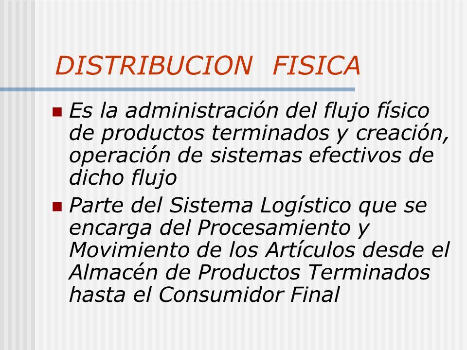 DISTRIBUCION FISICA Es la administración del flujo físico de productos terminados y creación, operación de sistemas efectivos de dicho flujo Parte del Sistema Logístico que se encarga del Procesamiento y Movimiento de los Artículos desde el Almacén de Productos Terminados hasta el Consumidor Final