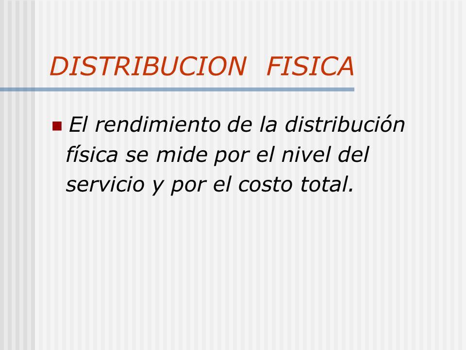 DISTRIBUCION FISICA El rendimiento de la distribución física se mide por el nivel del servicio y por el costo total.