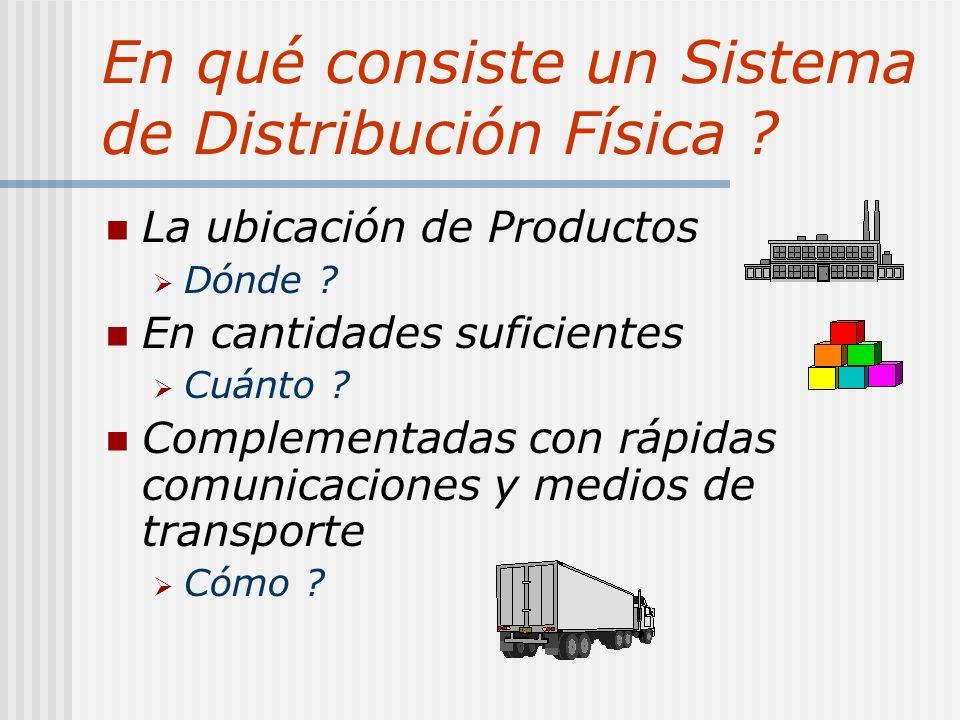 En qué consiste un Sistema de Distribución Física ? La ubicación de Productos Dónde ? En cantidades suficientes Cuánto ? Complementadas con rápidas co
