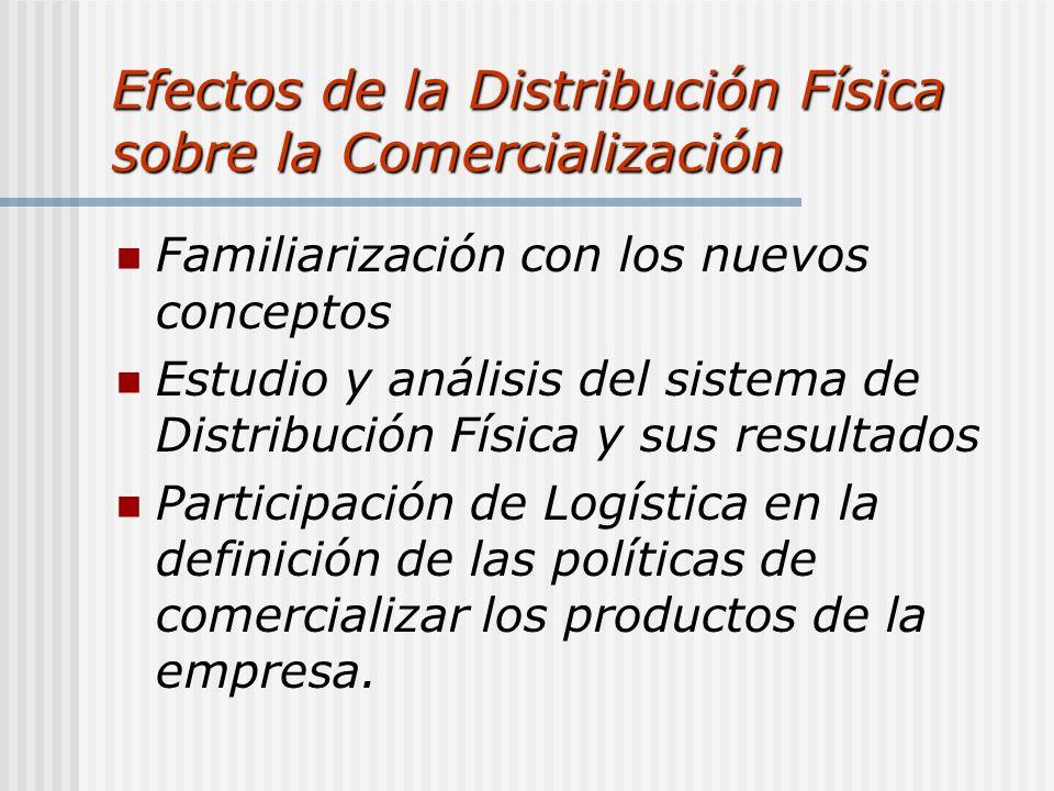 Efectos de la Distribución Física sobre la Comercialización Familiarización con los nuevos conceptos Estudio y análisis del sistema de Distribución Física y sus resultados Participación de Logística en la definición de las políticas de comercializar los productos de la empresa.