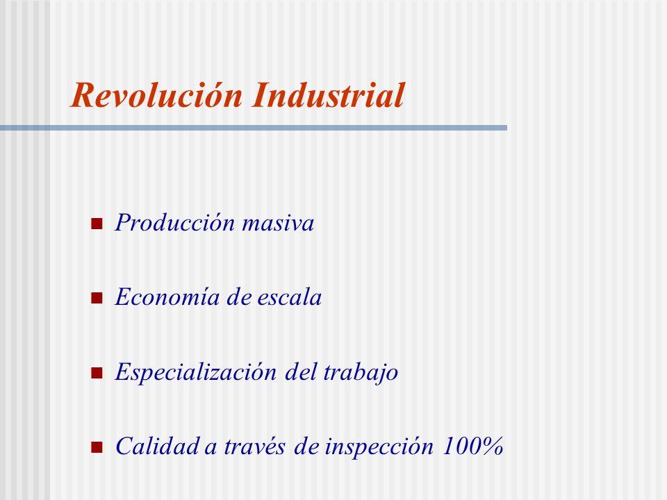 Revolución Industrial Producción masiva Economía de escala Especialización del trabajo Calidad a través de inspección 100%