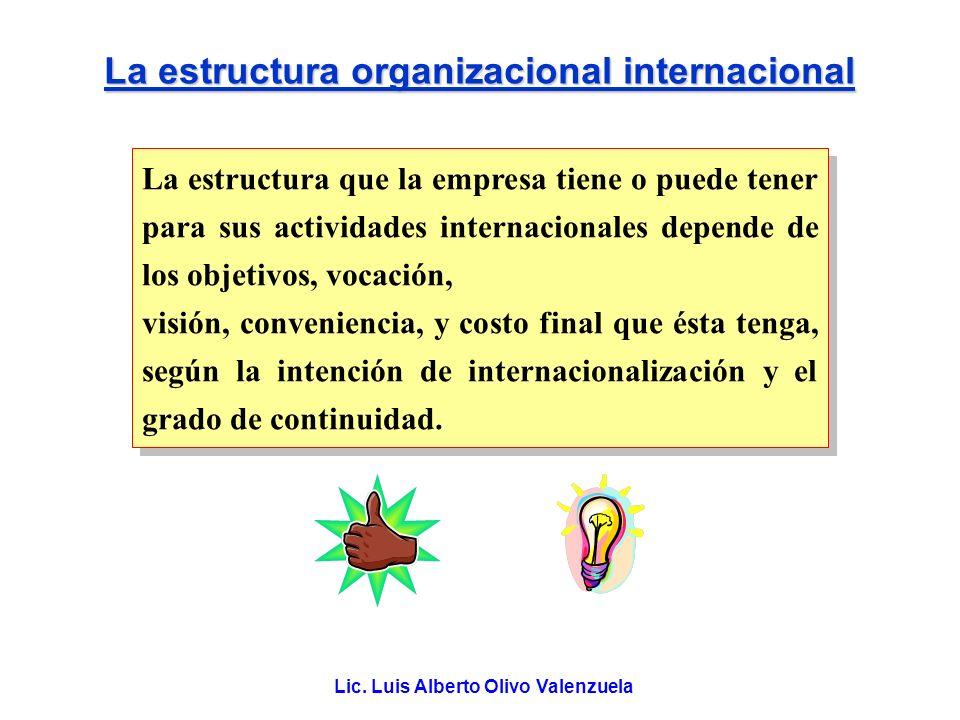 Lic. Luis Alberto Olivo Valenzuela La estructura organizacional internacional La estructura que la empresa tiene o puede tener para sus actividades in